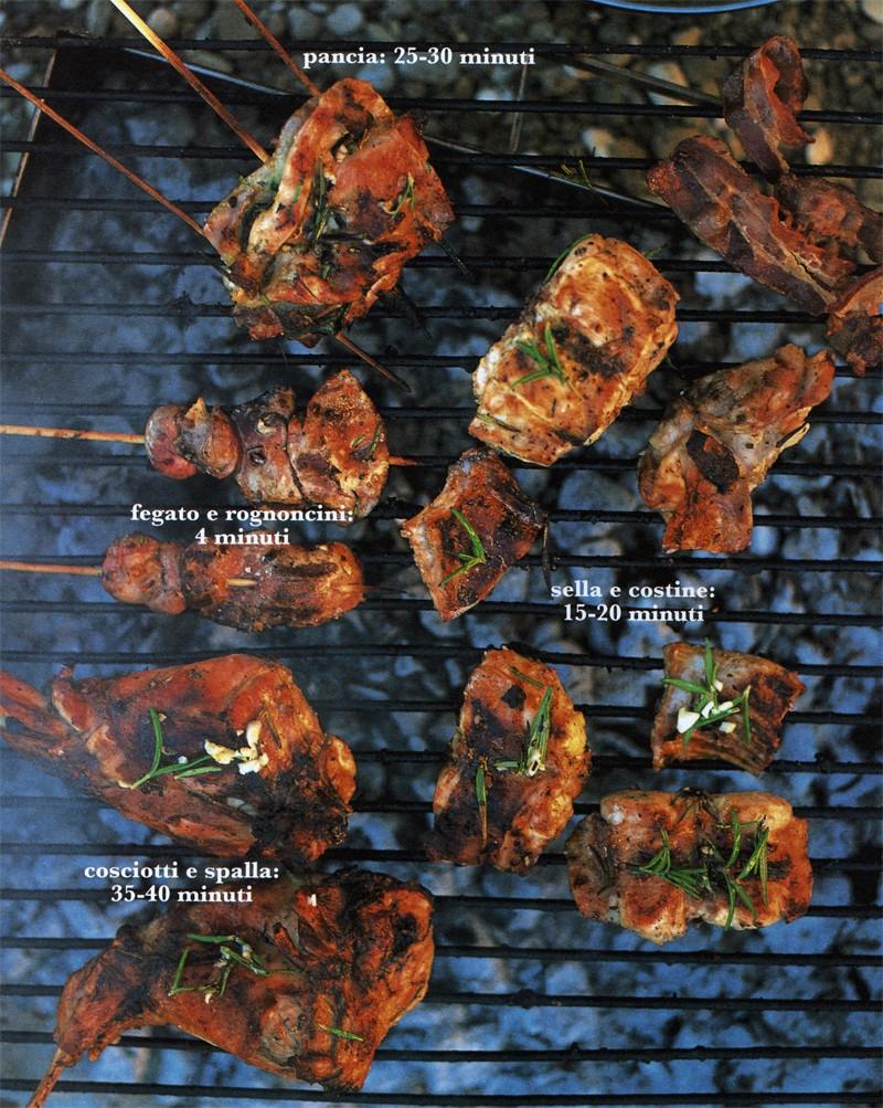 Come cucinare coniglio